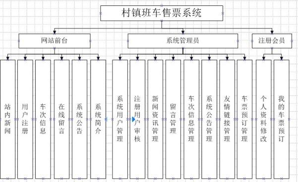 村庄规划毕业设计展板